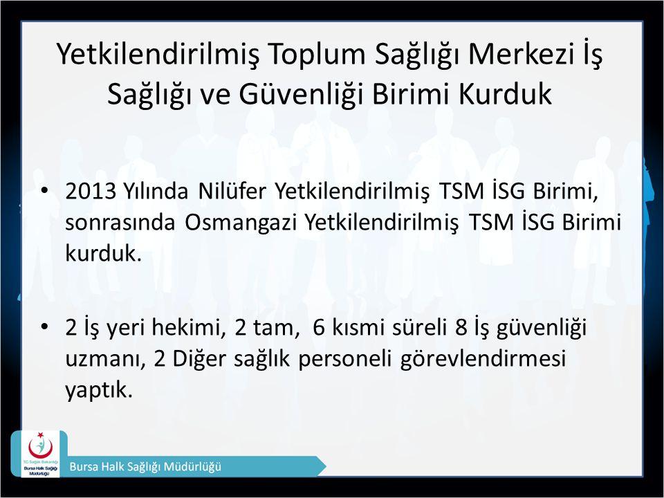 Yetkilendirilmiş Toplum Sağlığı Merkezi İş Sağlığı ve Güvenliği Birimi Kurduk 2013 Yılında Nilüfer Yetkilendirilmiş TSM İSG Birimi, sonrasında Osmangazi Yetkilendirilmiş TSM İSG Birimi kurduk.