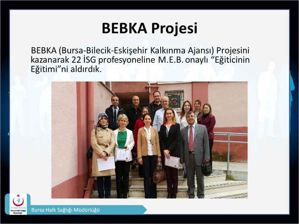 BEBKA Projesi BEBKA (Bursa-Bilecik-Eskişehir Kalkınma Ajansı) Projesini kazanarak 22 İSG profesyoneline M.E.B.