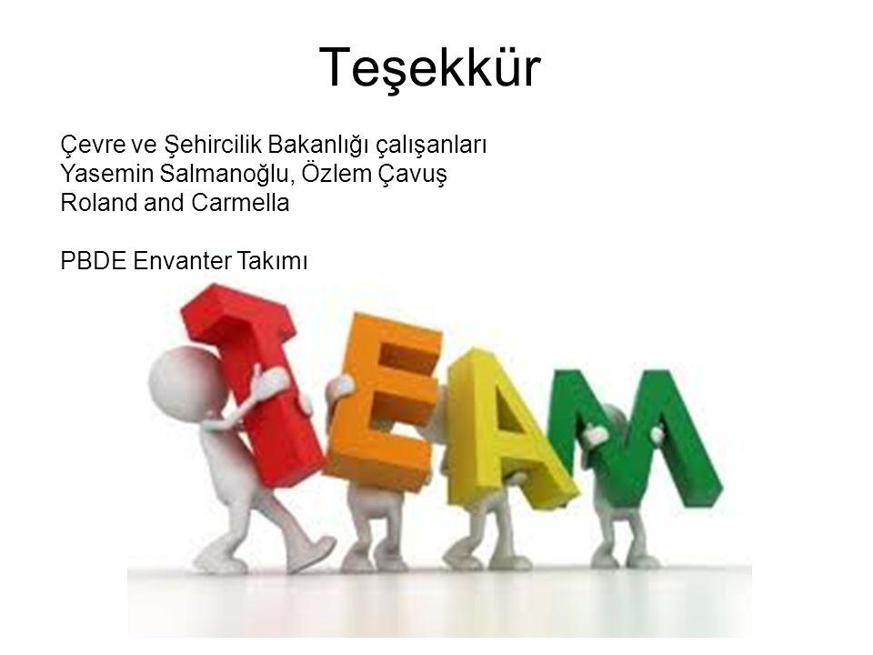 Teşekkür Çevre ve Şehircilik Bakanlığı çalışanları Yasemin Salmanoğlu, Özlem Çavuş Roland and Carmella PBDE Envanter Takımı