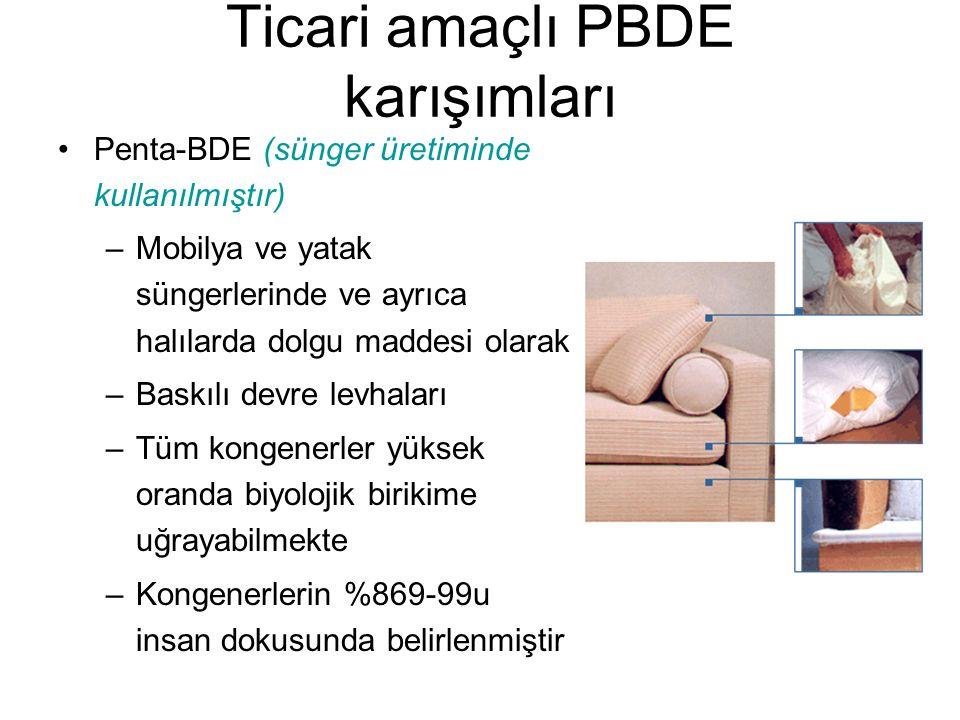 Ticari amaçlı PBDE karışımları Penta-BDE (sünger üretiminde kullanılmıştır) –Mobilya ve yatak süngerlerinde ve ayrıca halılarda dolgu maddesi olarak –Baskılı devre levhaları –Tüm kongenerler yüksek oranda biyolojik birikime uğrayabilmekte –Kongenerlerin %869-99u insan dokusunda belirlenmiştir