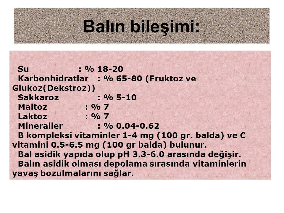 Su : % 18-20 Karbonhidratlar: % 65-80 (Fruktoz ve Glukoz(Dekstroz)) Sakkaroz: % 5-10 Maltoz : % 7 Laktoz : % 7 Mineraller: % 0.04-0.62 B kompleksi vit
