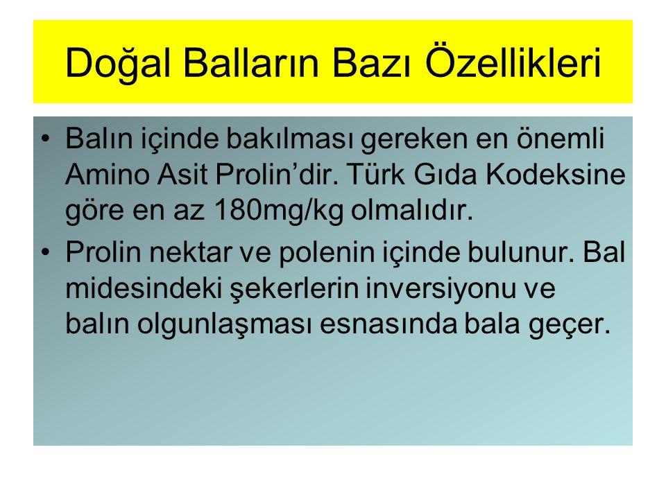 Doğal Balların Bazı Özellikleri Balın içinde bakılması gereken en önemli Amino Asit Prolin'dir. Türk Gıda Kodeksine göre en az 180mg/kg olmalıdır. Pro