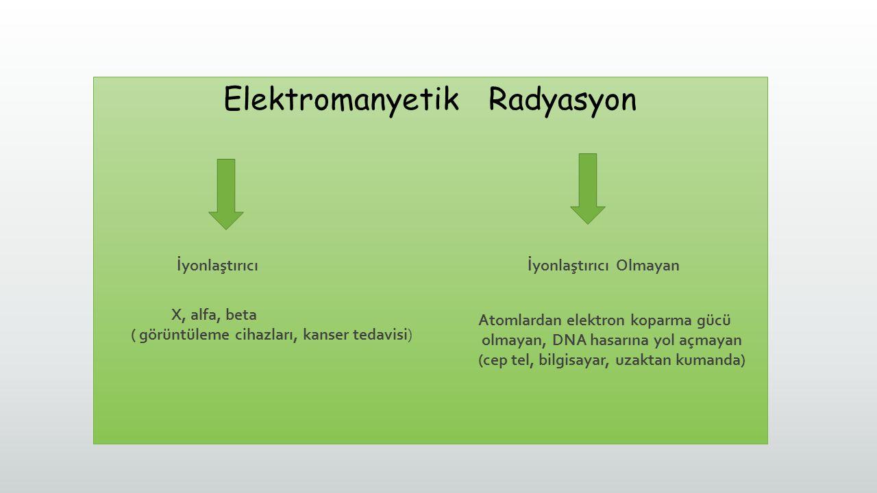 Elektromanyetik Radyasyon İyonlaştırıcıİyonlaştırıcı Olmayan X, alfa, beta ( görüntüleme cihazları, kanser tedavisi) Atomlardan elektron koparma gücü olmayan, DNA hasarına yol açmayan (cep tel, bilgisayar, uzaktan kumanda)