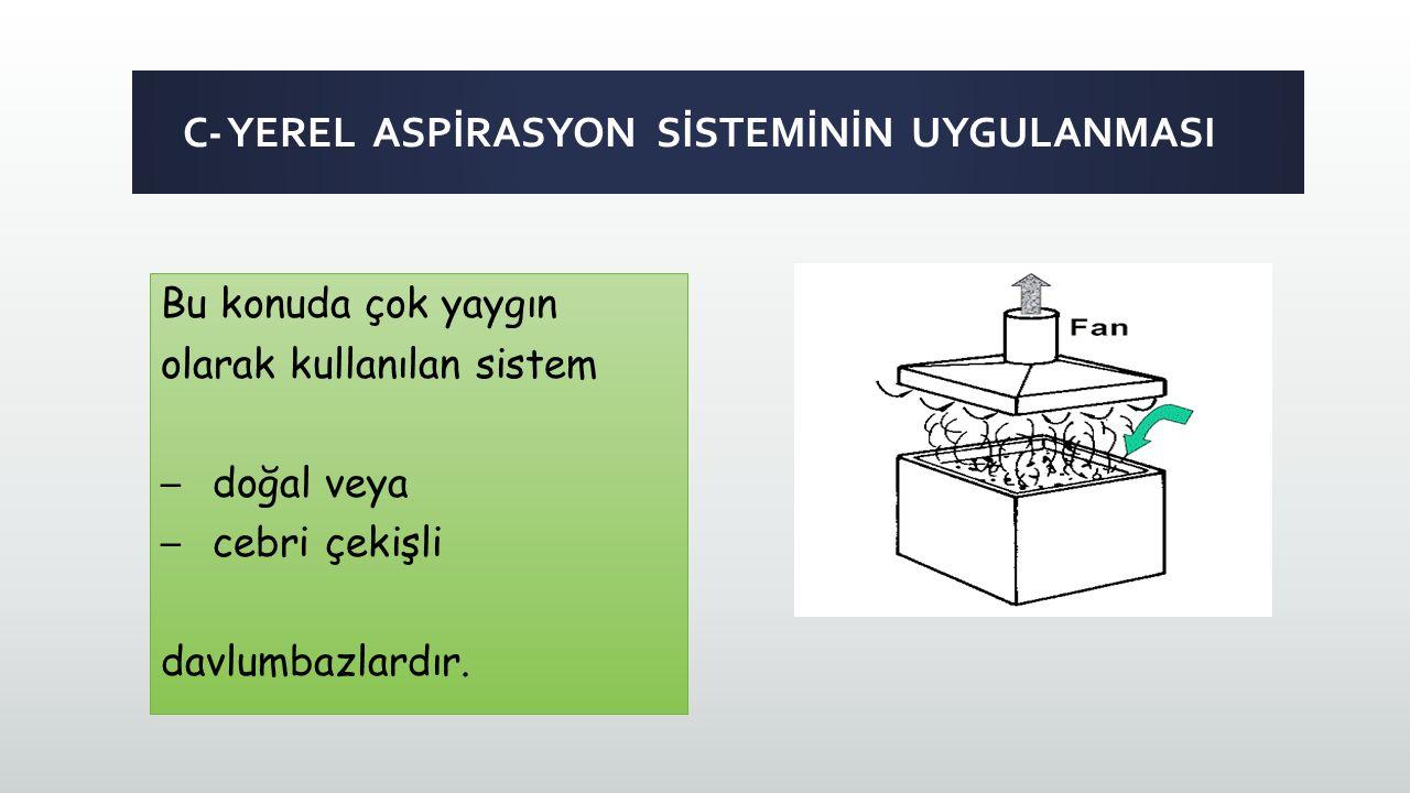 Bu konuda çok yaygın olarak kullanılan sistem – doğal veya – cebri çekişli davlumbazlardır.