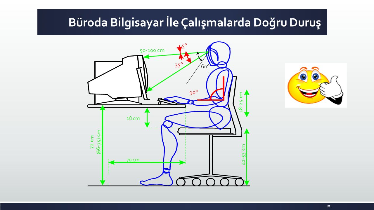 55 Büroda Bilgisayar İle Çalışmalarda Doğru Duruş