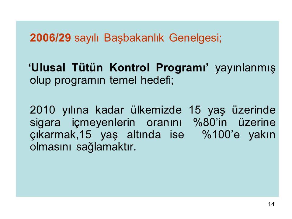 14 2006/29 sayılı Başbakanlık Genelgesi; 'Ulusal Tütün Kontrol Programı' yayınlanmış olup programın temel hedefi; 2010 yılına kadar ülkemizde 15 yaş ü