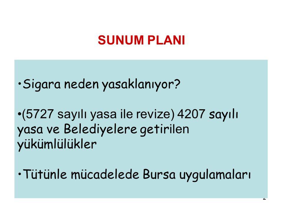 22 Sigara neden yasaklanıyor? (5727 sayılı yasa ile revize) 4207 sayılı yasa ve Belediyelere getir ilen yükümlülükler Tütünle mücadelede Bursa uygulam