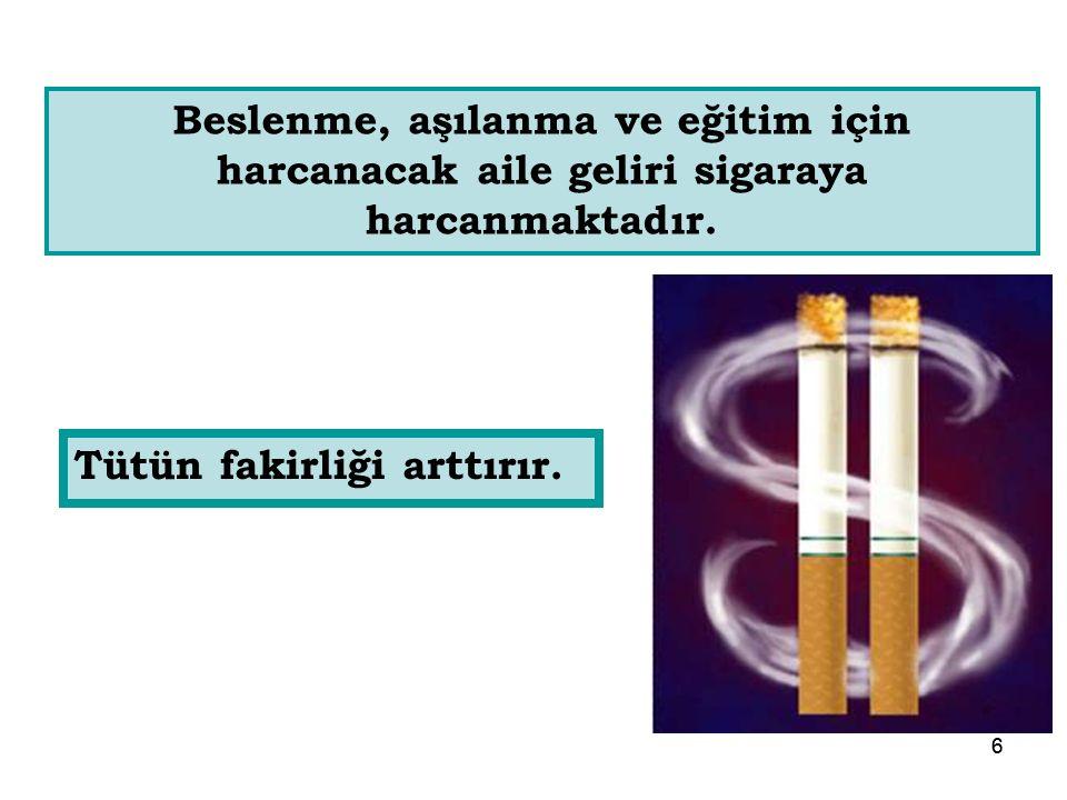 66 Beslenme, aşılanma ve eğitim için harcanacak aile geliri sigaraya harcanmaktadır. Tütün fakirliği arttırır.