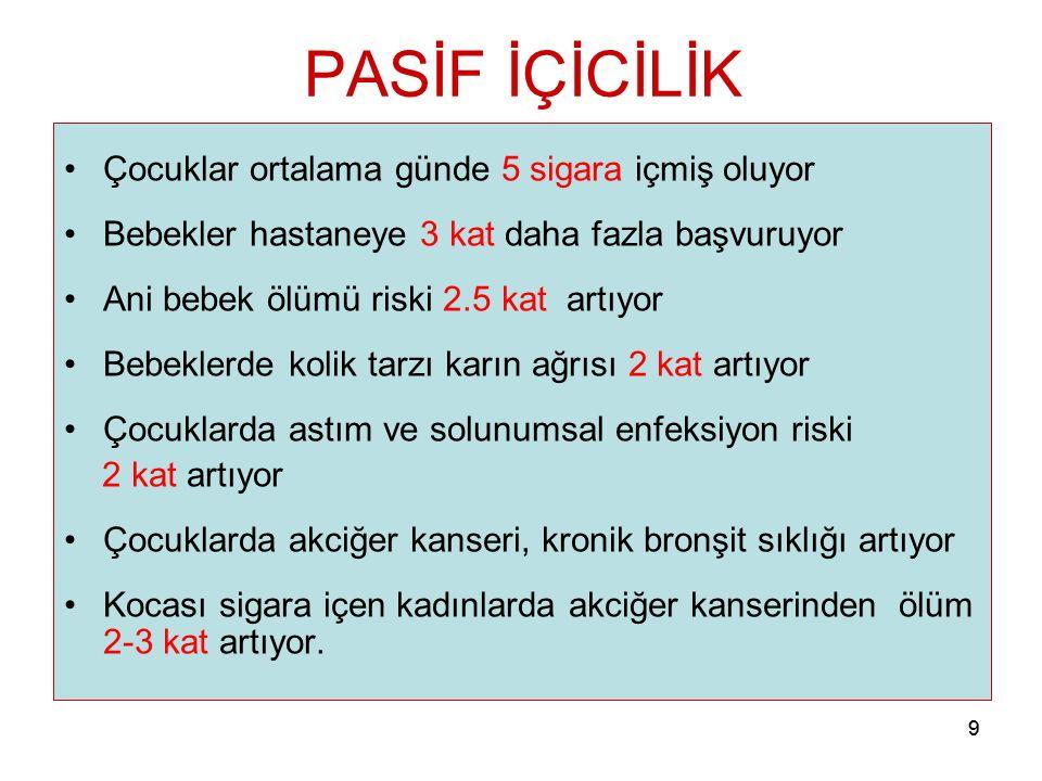 40 MADDE 39 (1) Kamu hizmet binalarının kapalı alanlarında tütün mamulü tüketen kişiye, ilgili idarî birim amirinin yetkili kıldığı kamu görevlileri tarafından elli Türk Lirası(*) idarî para cezası verilir.