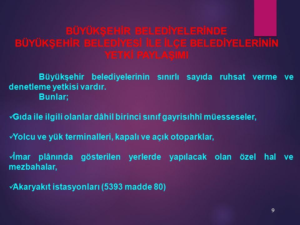 İSTİSNA İŞYERLERİ AÇISINDAN RUHSATLANDIRMA 1- ÖZEL EĞİTİM KURUMLARI ÖZEL ÖĞRETİM KURUMLARI KANUNU Kurum açma izni MADDE 3 – (Ek fıkra: 25/11/2010-6082/19 md.) 10/7/2004 tarihli ve 5216 sayılı Büyükşehir Belediyesi Kanununun 7 nci maddesinin birinci fıkrasının (d) bendi, 3/7/2005 tarihli ve 5393 sayılı Belediye Kanununun 15 inci maddesinin birinci fıkrasının (c) bendi ile 22/2/2005 tarihli ve 5302 sayılı İl Özel İdaresi Kanununun 7 nci maddesinin birinci fıkrasının (a) bendinde belirtilen izin veya ruhsatlar, bu Kanun kapsamındaki özel öğretim kurumlarını kapsamaz.