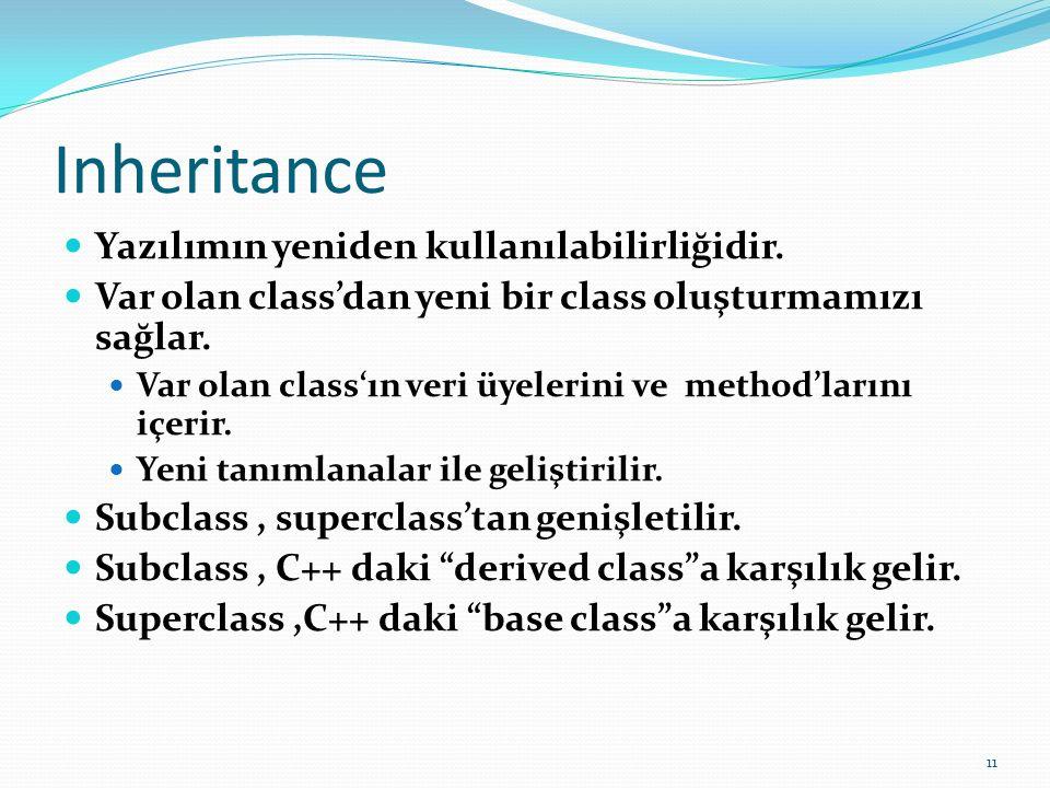 Inheritance Yazılımın yeniden kullanılabilirliğidir. Var olan class'dan yeni bir class oluşturmamızı sağlar. Var olan class'ın veri üyelerini ve metho