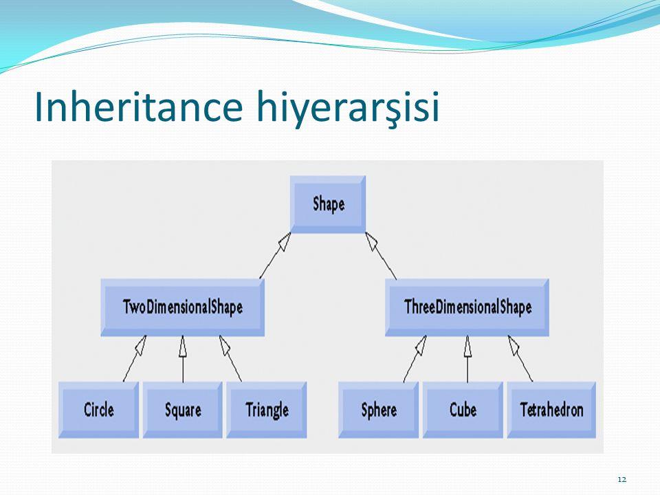 Inheritance hiyerarşisi 12