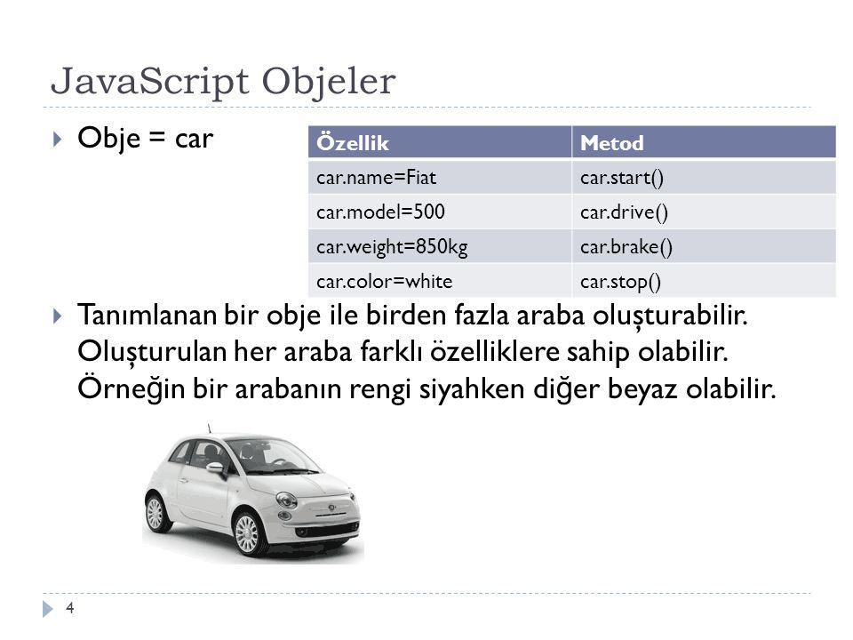 JavaScript Objeler 4  Obje = car  Tanımlanan bir obje ile birden fazla araba oluşturabilir.
