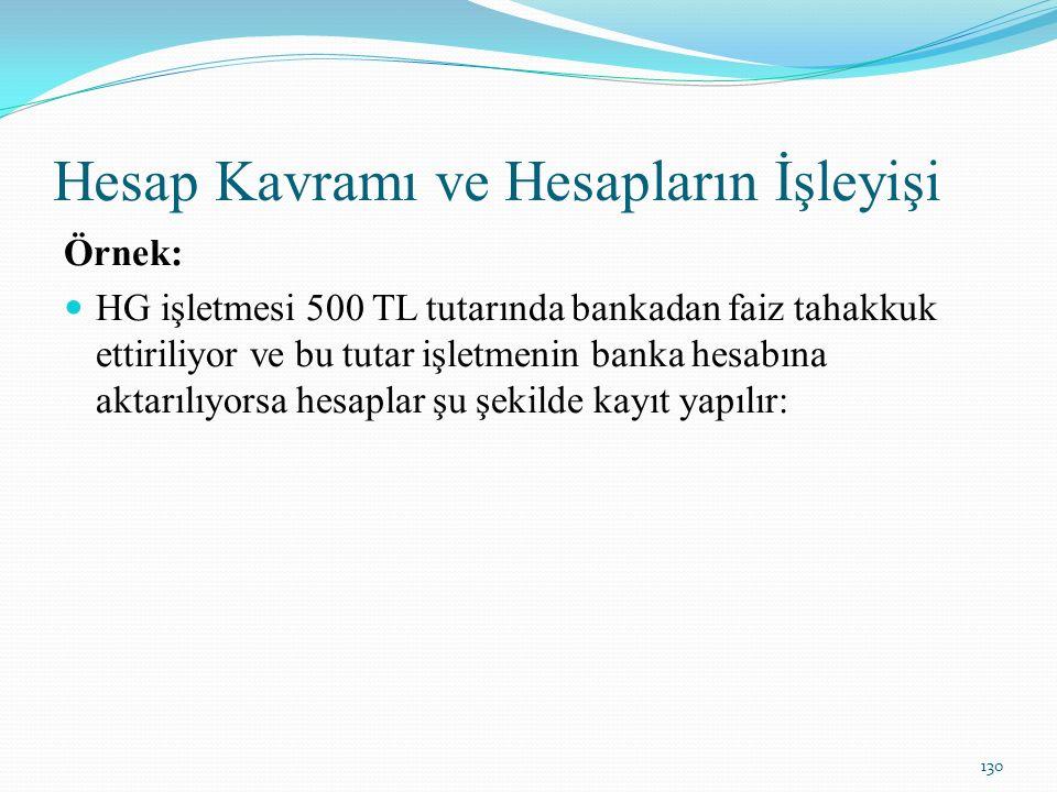 Hesap Kavramı ve Hesapların İşleyişi Örnek: HG işletmesi 500 TL tutarında bankadan faiz tahakkuk ettiriliyor ve bu tutar işletmenin banka hesabına akt