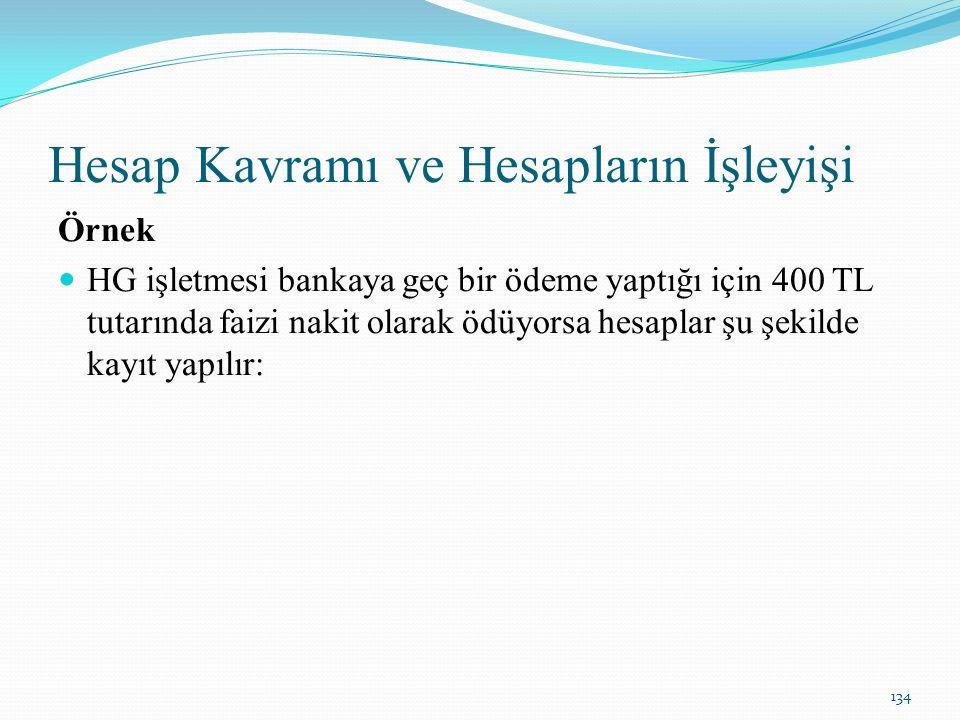 Hesap Kavramı ve Hesapların İşleyişi Örnek HG işletmesi bankaya geç bir ödeme yaptığı için 400 TL tutarında faizi nakit olarak ödüyorsa hesaplar şu şe