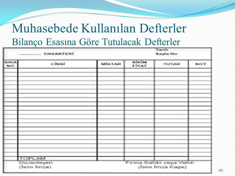 Muhasebede Kullanılan Defterler Kayıtlara Yardımcı Belgeler MUHASEBE FİŞLERİ Muhasebe Fişleri: Muhasebe işlemlerinin yevmiye defterine yazılmadan önce kaydedildiği, yetkili kişiler tarafından imzalandığı ve yevmiye bilgilerini içeren fişe muhasebe fişi denir.