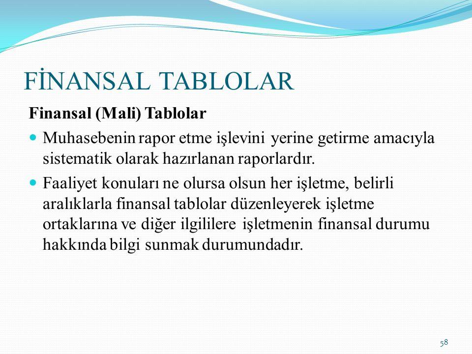 FİNANSAL TABLOLAR Finansal (Mali) Tablolar Muhasebenin rapor etme işlevini yerine getirme amacıyla sistematik olarak hazırlanan raporlardır. Faaliyet
