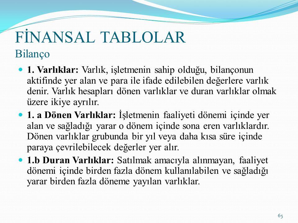 FİNANSAL TABLOLAR Bilanço 2.