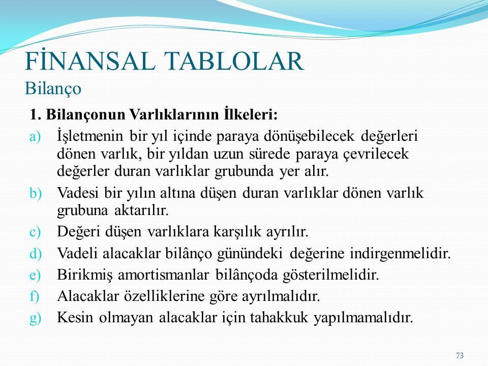 FİNANSAL TABLOLAR Bilanço 1.