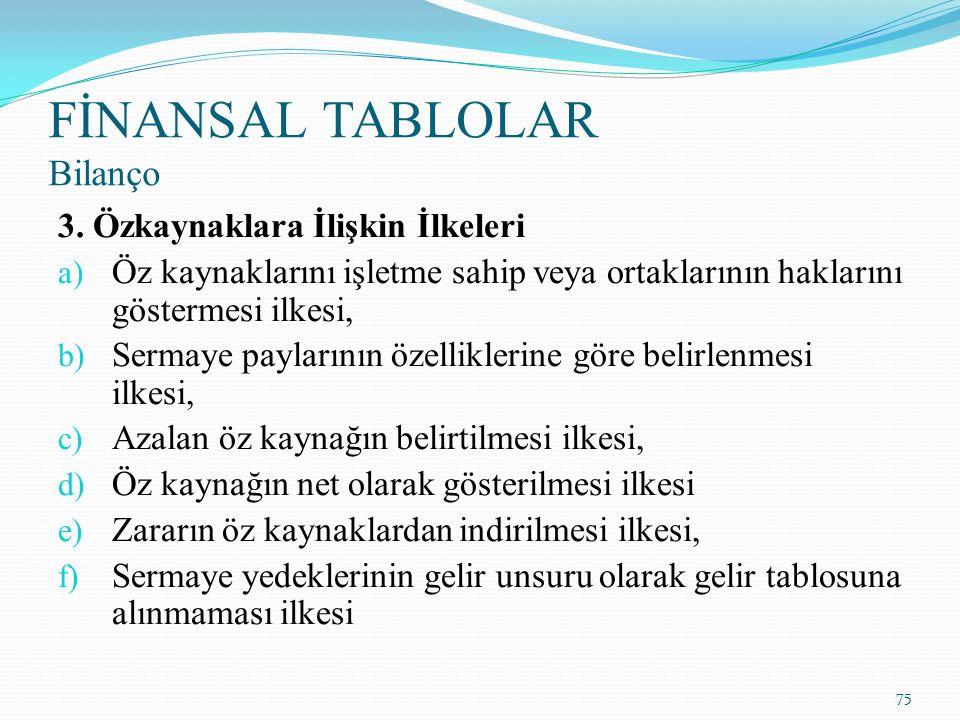 FİNANSAL TABLOLAR Bilanço 3.