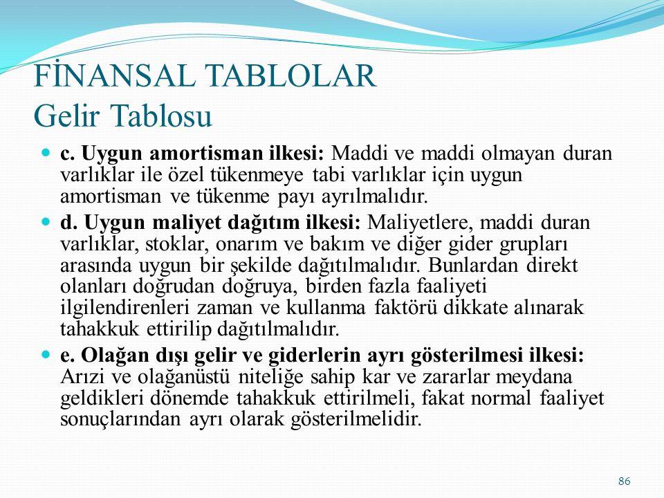 FİNANSAL TABLOLAR Gelir Tablosu f.
