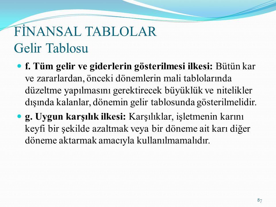 FİNANSAL TABLOLAR Gelir Tablosu h.