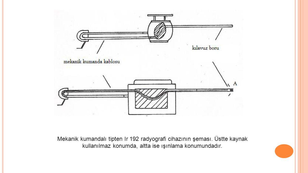 Mekanik kumandalı tipten Ir 192 radyografi cihazının şeması. Üstte kaynak kullanılmaz konumda, altta ise ışınlama konumundadır.
