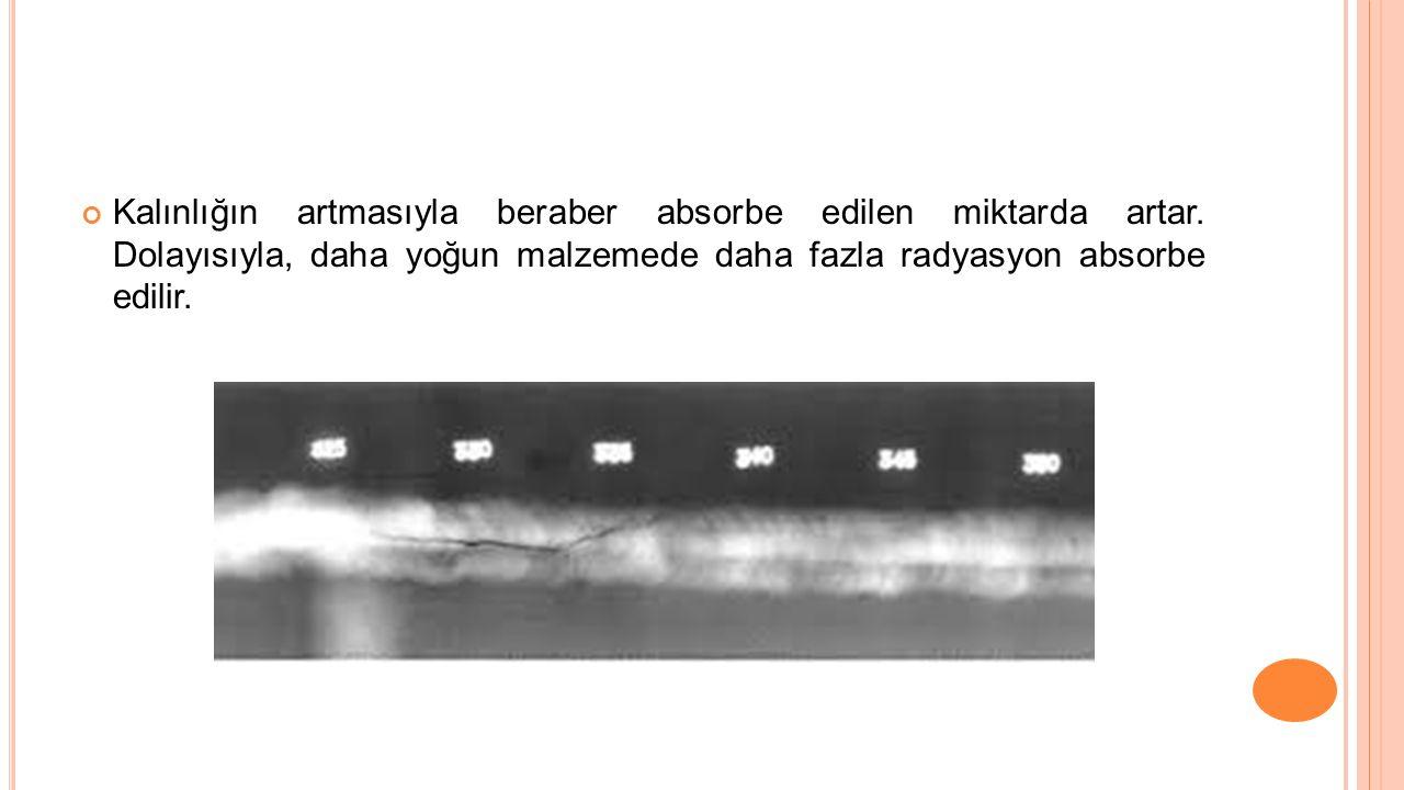 Işık gibi x ve gama ışınları da elektromanyetik dalga grubuna aittirler.