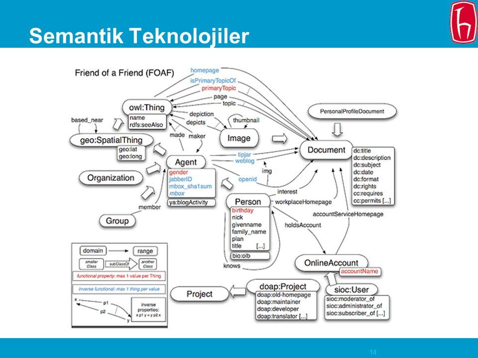 14 Semantik Teknolojiler