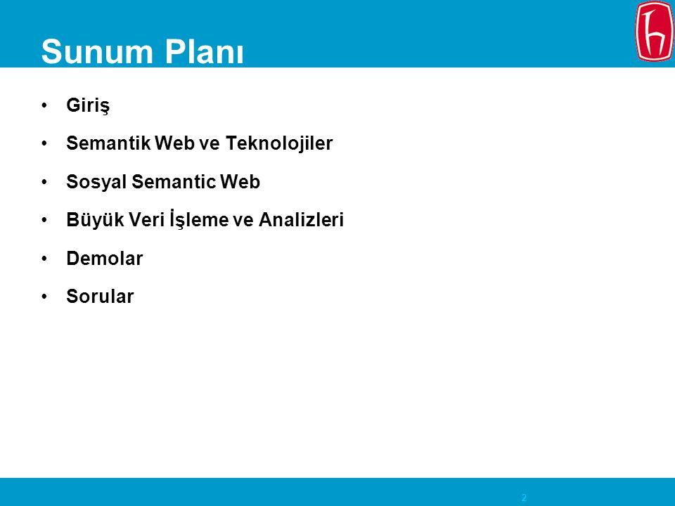 2 Sunum Planı Giriş Semantik Web ve Teknolojiler Sosyal Semantic Web Büyük Veri İşleme ve Analizleri Demolar Sorular