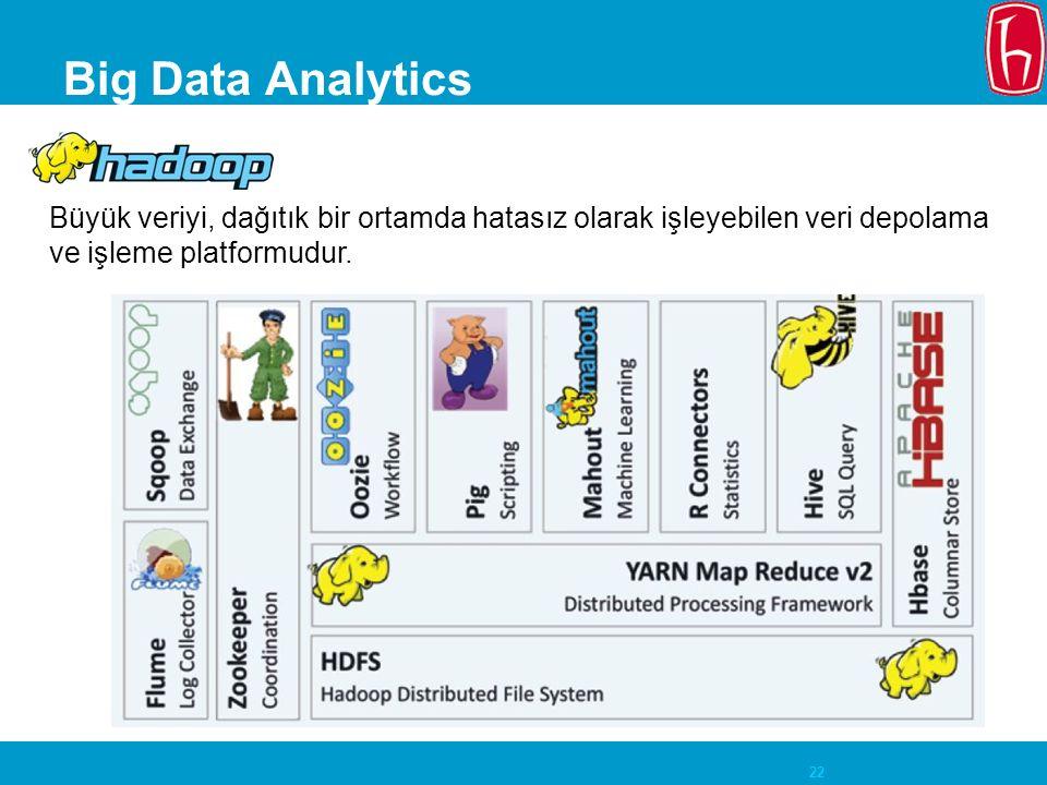 22 Big Data Analytics Büyük veriyi, dağıtık bir ortamda hatasız olarak işleyebilen veri depolama ve işleme platformudur.