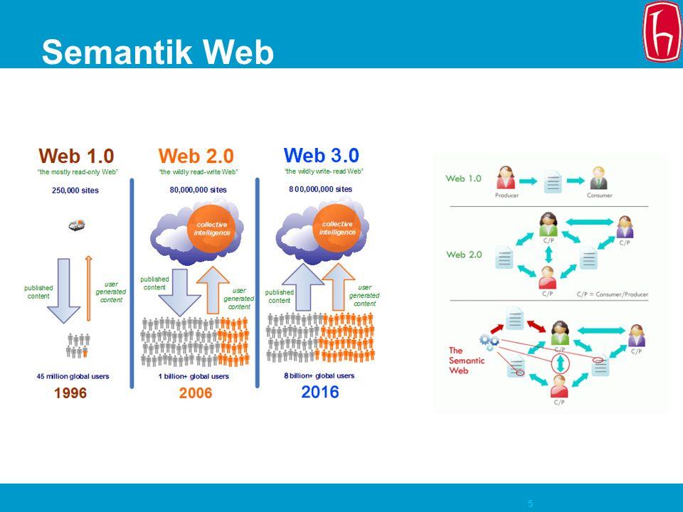 5 Semantik Web