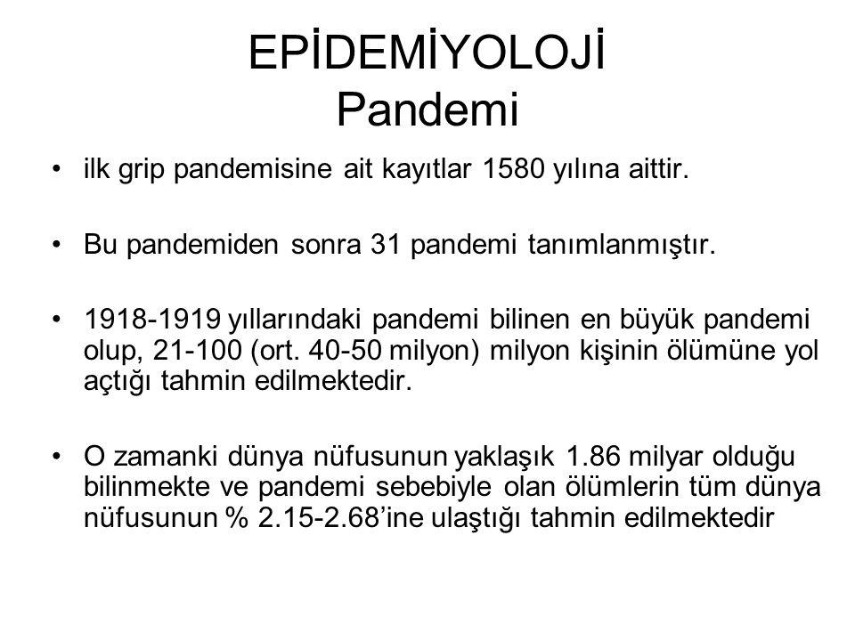 EPİDEMİYOLOJİ Pandemi ilk grip pandemisine ait kayıtlar 1580 yılına aittir. Bu pandemiden sonra 31 pandemi tanımlanmıştır. 1918-1919 yıllarındaki pand