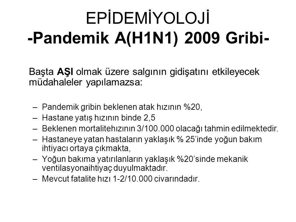 EPİDEMİYOLOJİ -Pandemik A(H1N1) 2009 Gribi- Başta AŞI olmak üzere salgının gidişatını etkileyecek müdahaleler yapılamazsa: –Pandemik gribin beklenen a