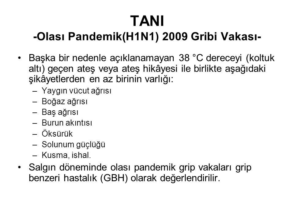 TANI -Olası Pandemik(H1N1) 2009 Gribi Vakası- Başka bir nedenle açıklanamayan 38 °C dereceyi (koltuk altı) geçen ateş veya ateş hikâyesi ile birlikte