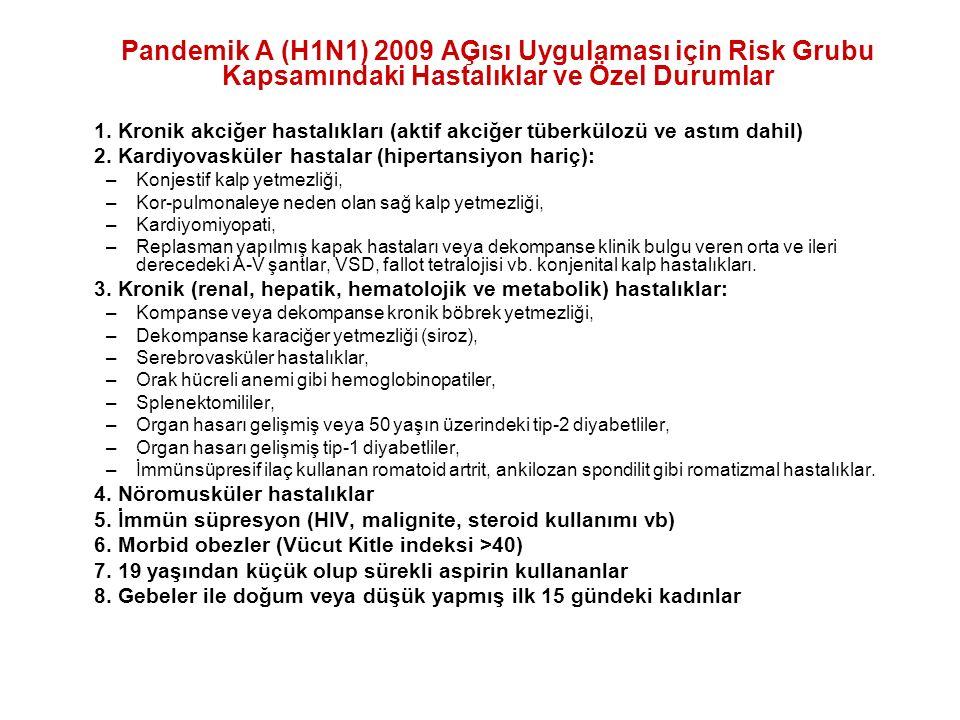Pandemik A (H1N1) 2009 AĢısı Uygulaması için Risk Grubu Kapsamındaki Hastalıklar ve Özel Durumlar 1. Kronik akciğer hastalıkları (aktif akciğer tüberk