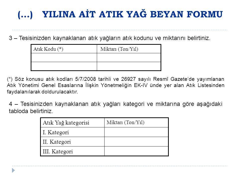 ATIK YAĞ GEÇİCİ DEPOLAMA ALANLARI 1.