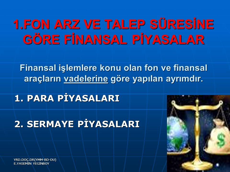 YRD.DOÇ.DR(YMM-BD-DU) E.YASEMİN YEGİNBOY 14 1.FON ARZ VE TALEP SÜRESİNE GÖRE FİNANSAL PİYASALAR Finansal işlemlere konu olan fon ve finansal araçların vadelerine göre yapılan ayrımdır.