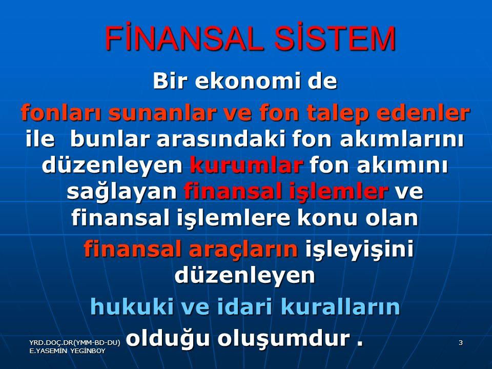YRD.DOÇ.DR(YMM-BD-DU) E.YASEMİN YEGİNBOY 3 FİNANSAL SİSTEM Bir ekonomi de fonları sunanlar ve fon talep edenler ile bunlar arasındaki fon akımlarını düzenleyen kurumlar fon akımını sağlayan finansal işlemler ve finansal işlemlere konu olan finansal araçların işleyişini düzenleyen finansal araçların işleyişini düzenleyen hukuki ve idari kuralların olduğu oluşumdur.