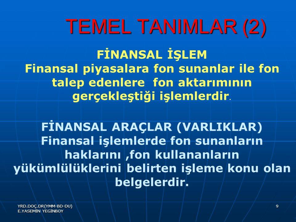 YRD.DOÇ.DR(YMM-BD-DU) E.YASEMİN YEGİNBOY 9 TEMEL TANIMLAR (2) TEMEL TANIMLAR (2) FİNANSAL İŞLEM Finansal piyasalara fon sunanlar ile fon talep edenlere fon aktarımının gerçekleştiği işlemlerdir.
