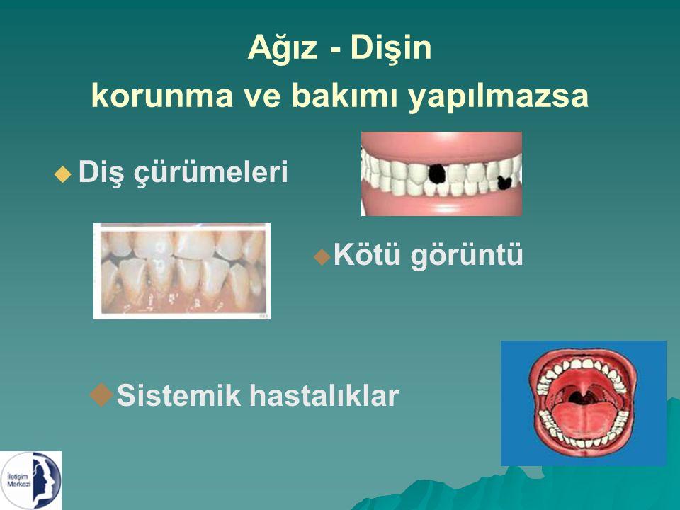 Ağız - Dişin korunma ve bakımı yapılmazsa   Diş çürümeleri   Kötü görüntü   Sistemik hastalıklar