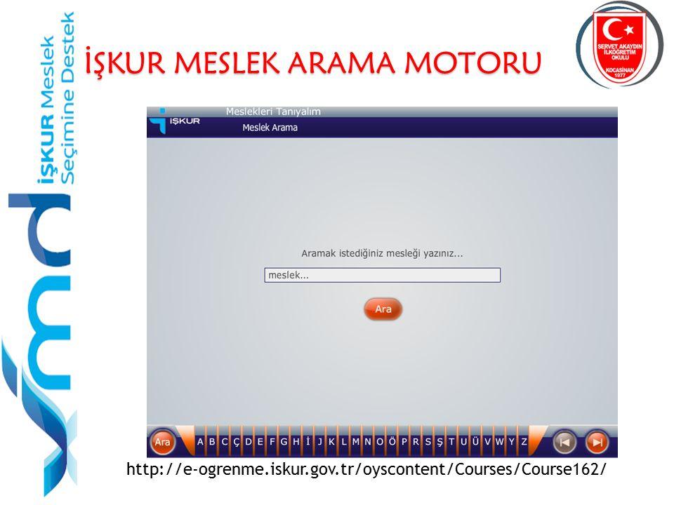 İŞKUR MESLEK ARAMA MOTORU http://e-ogrenme.iskur.gov.tr/oyscontent/Courses/Course162/