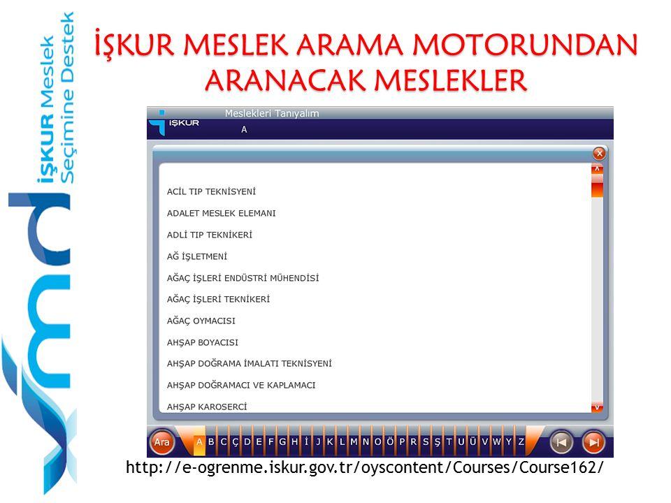 İŞKUR MESLEK ARAMA MOTORUNDAN ARANACAK MESLEKLER http://e-ogrenme.iskur.gov.tr/oyscontent/Courses/Course162/