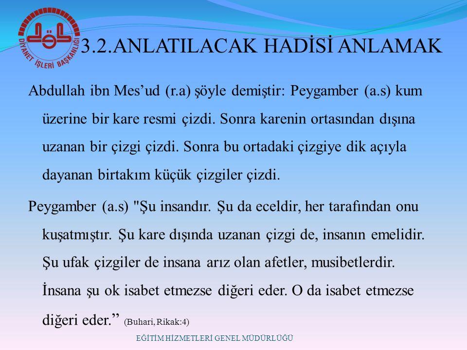 3.2.ANLATILACAK HADİSİ ANLAMAK Abdullah ibn Mes'ud (r.a) şöyle demiştir: Peygamber (a.s) kum üzerine bir kare resmi çizdi.
