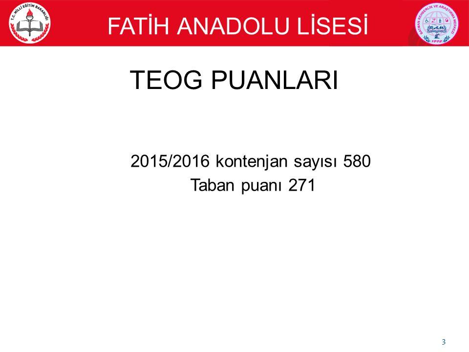 TEOG PUANLARI 2015/2016 kontenjan sayısı 580 Taban puanı 271 3 FATİH ANADOLU LİSESİ