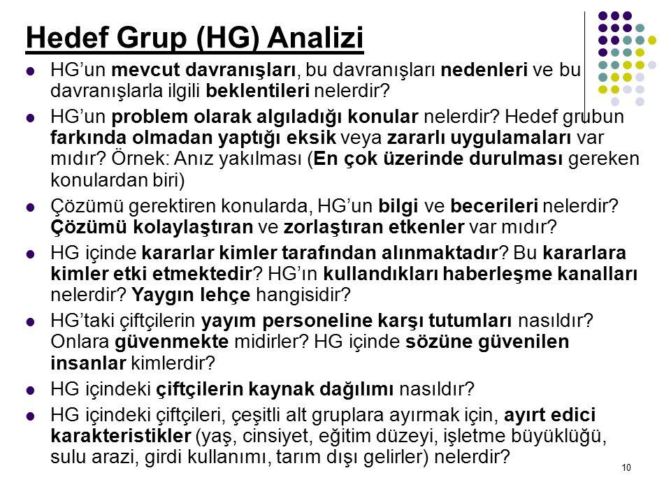 10 Hedef Grup (HG) Analizi HG'un mevcut davranışları, bu davranışları nedenleri ve bu davranışlarla ilgili beklentileri nelerdir.