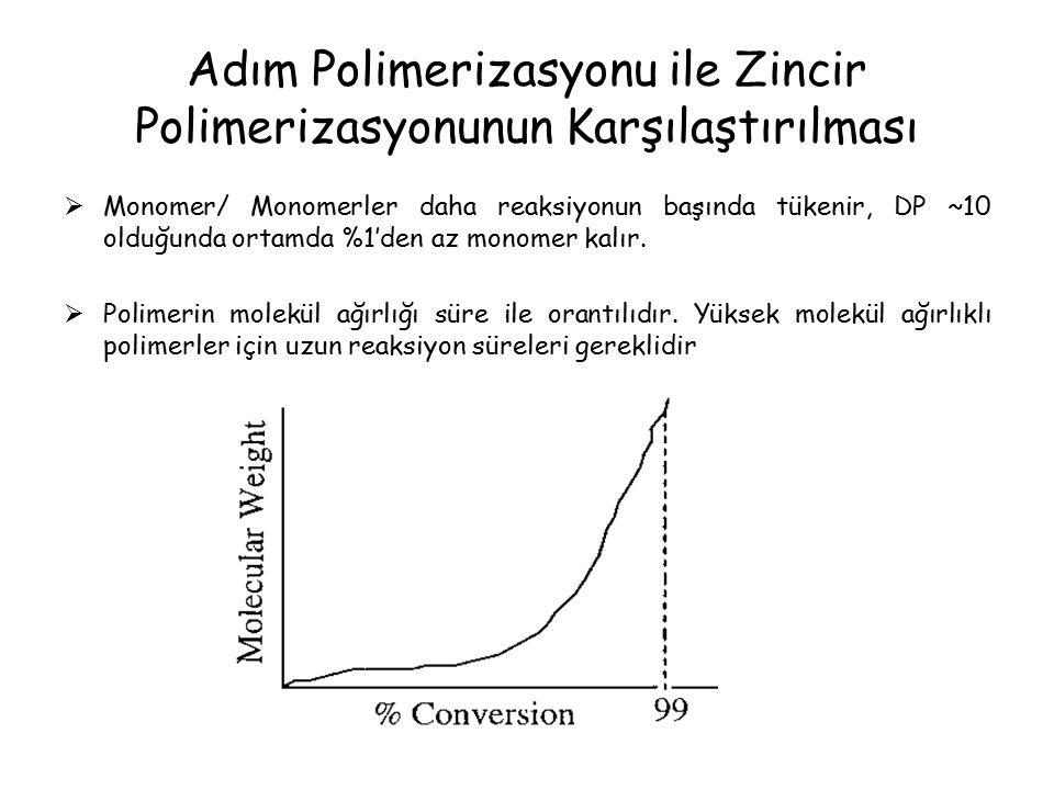 Adım Polimerizasyonu ile Zincir Polimerizasyonunun Karşılaştırılması  Monomer/ Monomerler daha reaksiyonun başında tükenir, DP ~10 olduğunda ortamda %1'den az monomer kalır.
