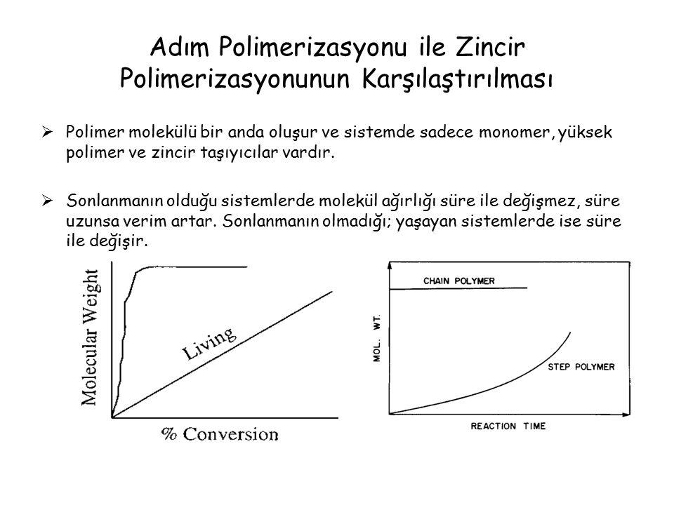 Adım Polimerizasyonu ile Zincir Polimerizasyonunun Karşılaştırılması  Polimer molekülü bir anda oluşur ve sistemde sadece monomer, yüksek polimer ve zincir taşıyıcılar vardır.