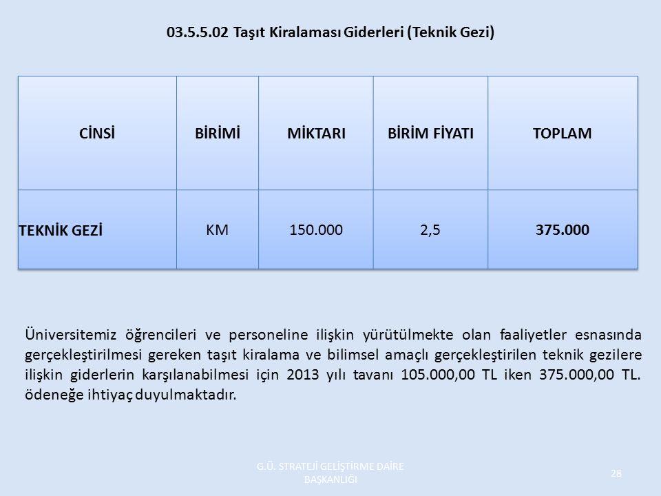 03.5.5.02 Taşıt Kiralaması Giderleri (Teknik Gezi) Üniversitemiz öğrencileri ve personeline ilişkin yürütülmekte olan faaliyetler esnasında gerçekleşt