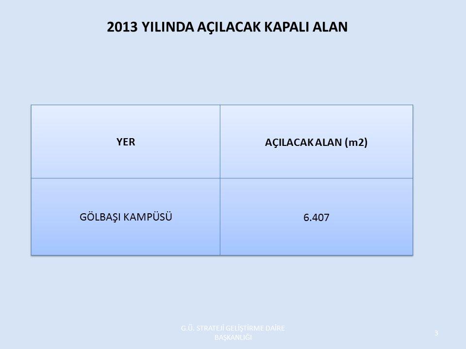 2013 YILINDA AÇILACAK KAPALI ALAN G.Ü. STRATEJİ GELİŞTİRME DAİRE BAŞKANLIĞI 3